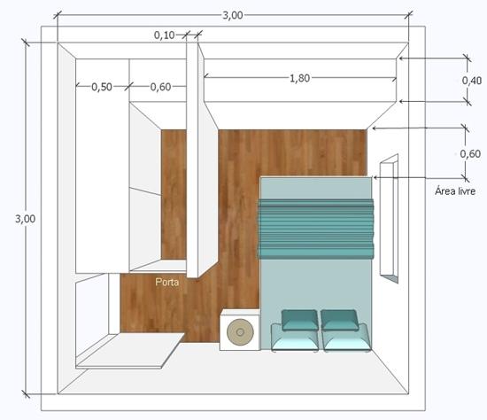 quarto-closet