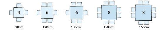 tamanho-mesa-jantar-quadrada