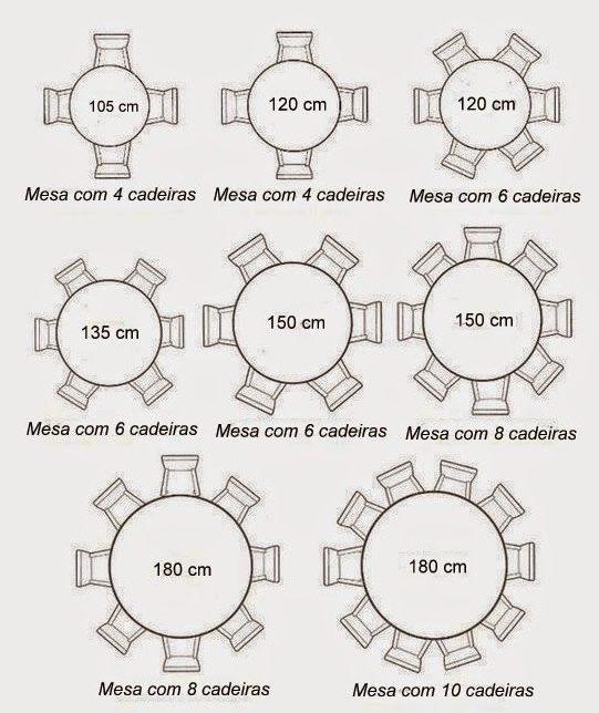tamanho ideal mesa de jantar redonda