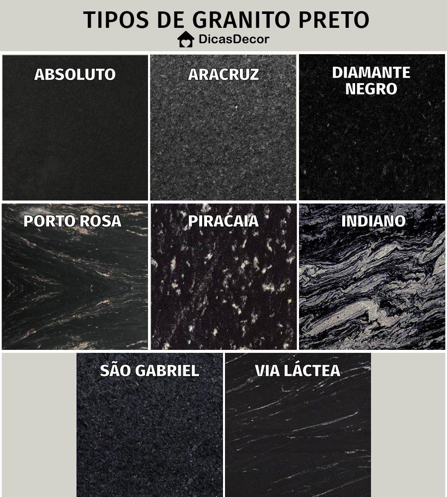 tipos de granito preto